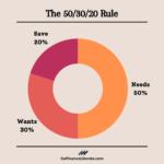 Financial Literacy rule