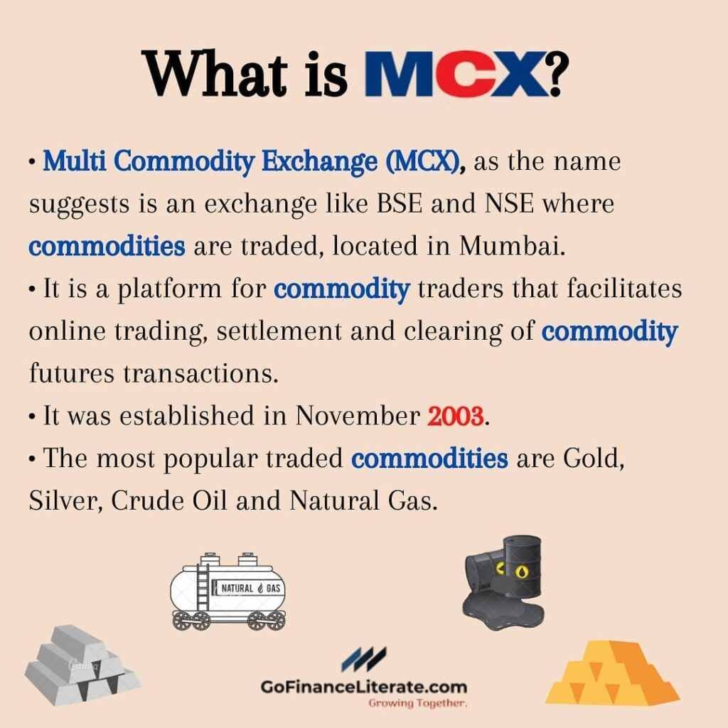 List of Exchanges in India - Multi Commodity Exchange