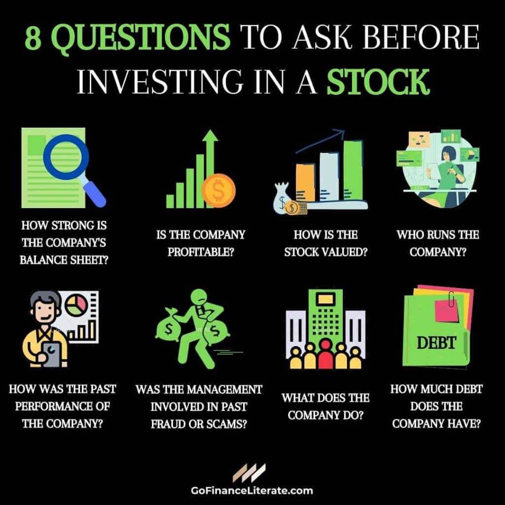 8 Questions to ask before investing in the stock market