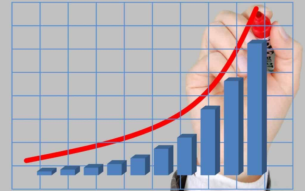 Importance of fundamental analysis while picking stocks is reflected by increasing revenues